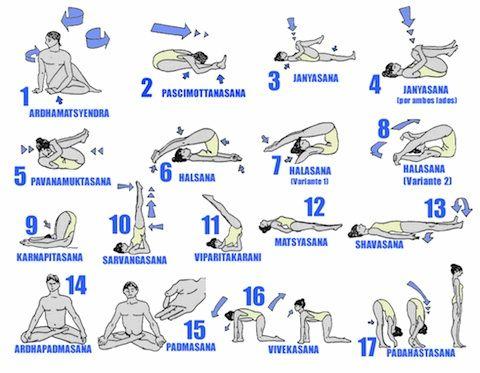 Las asanas o ejercicios del yoga que previenen el for Abdominales
