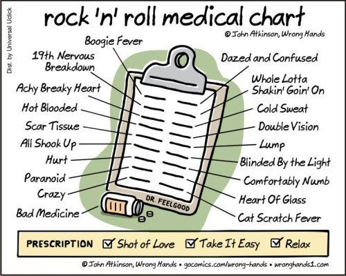 Rock\u0027n\u0027roll medical chart John Atkinson @WrongHands1 Inglês