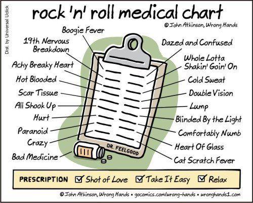 RockNRoll Medical Chart John Atkinson Wronghands  Comic