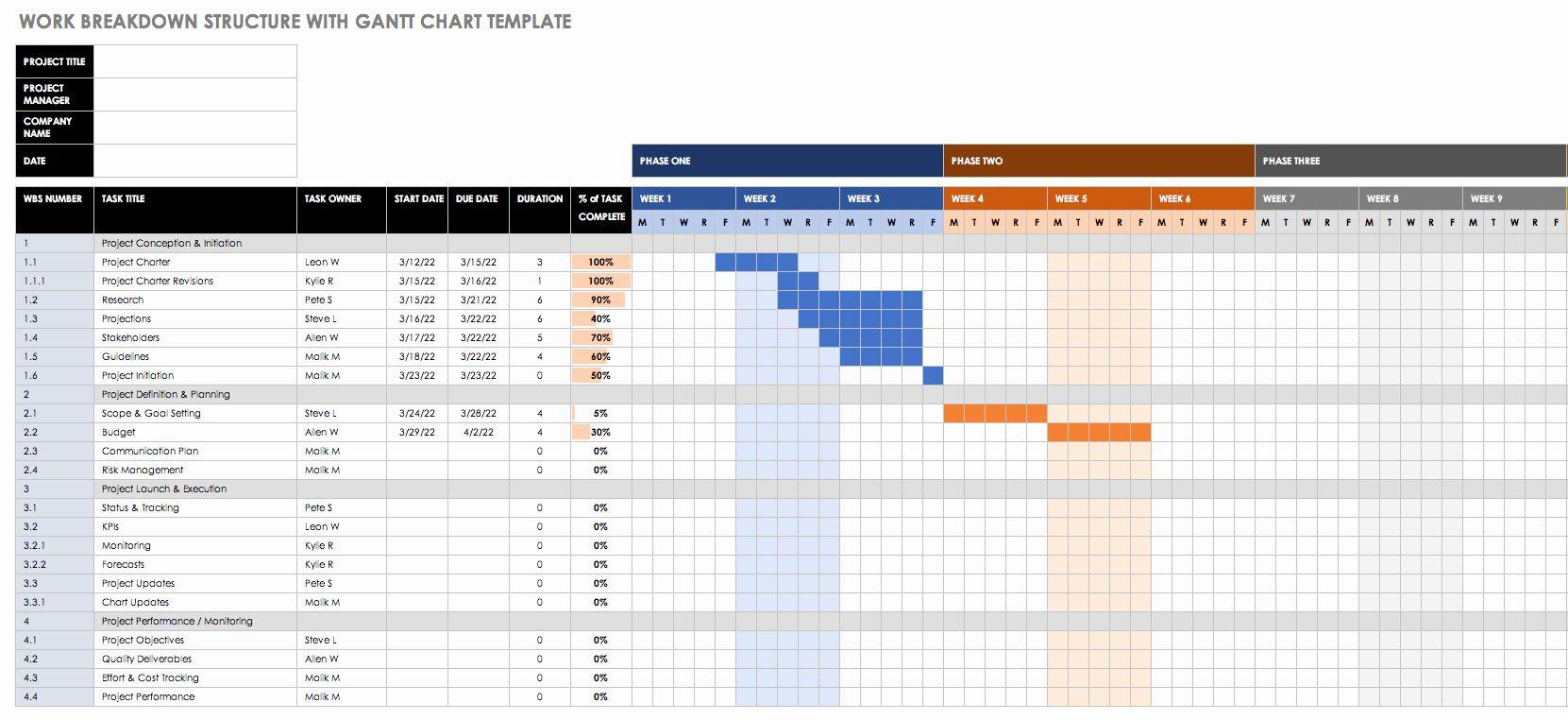 Use case application portfolio management dragon1.