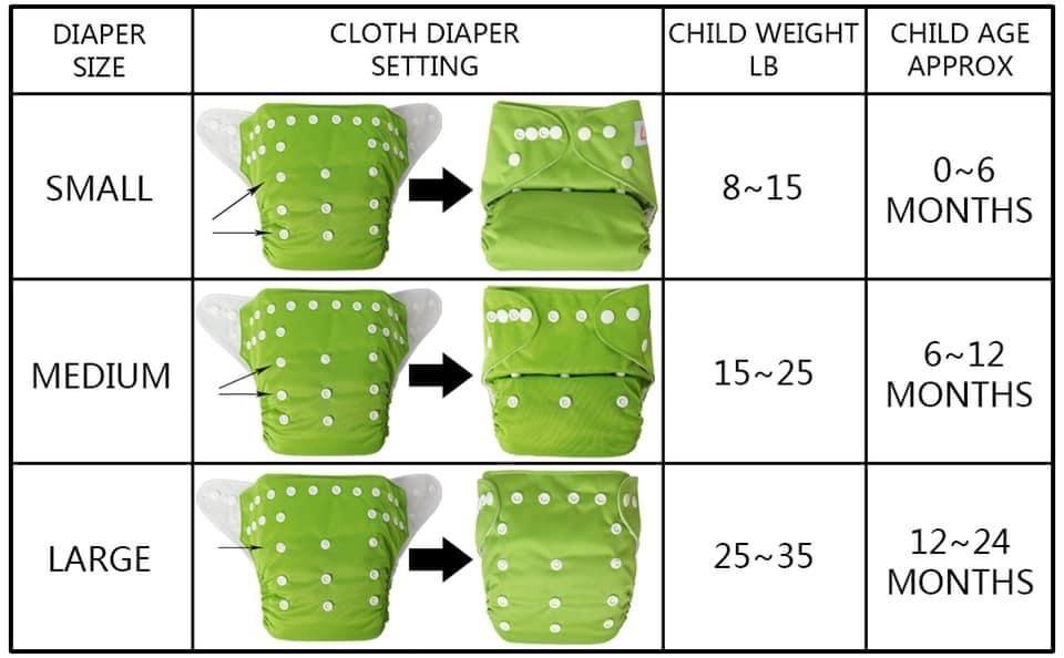 Pin By Tiffany Allman On Cloth Diapering Cloth Diapers Cloth Diaper Inserts Pocket Diapers