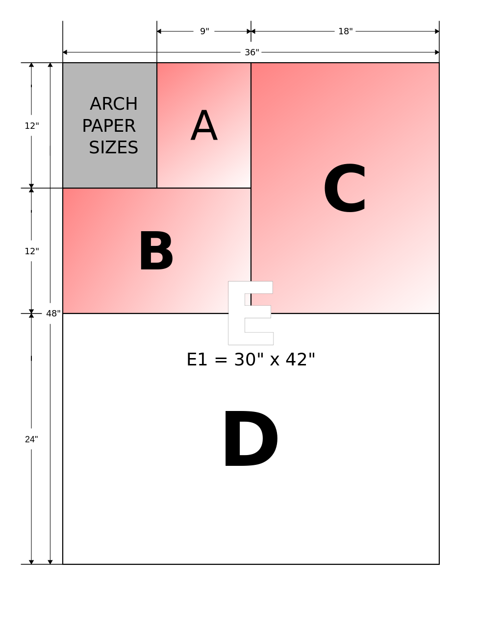 Arch Paper Sizes V3 Paper Size Wikipedia The Free Encyclopedia Arches Paper Paper Size Paper