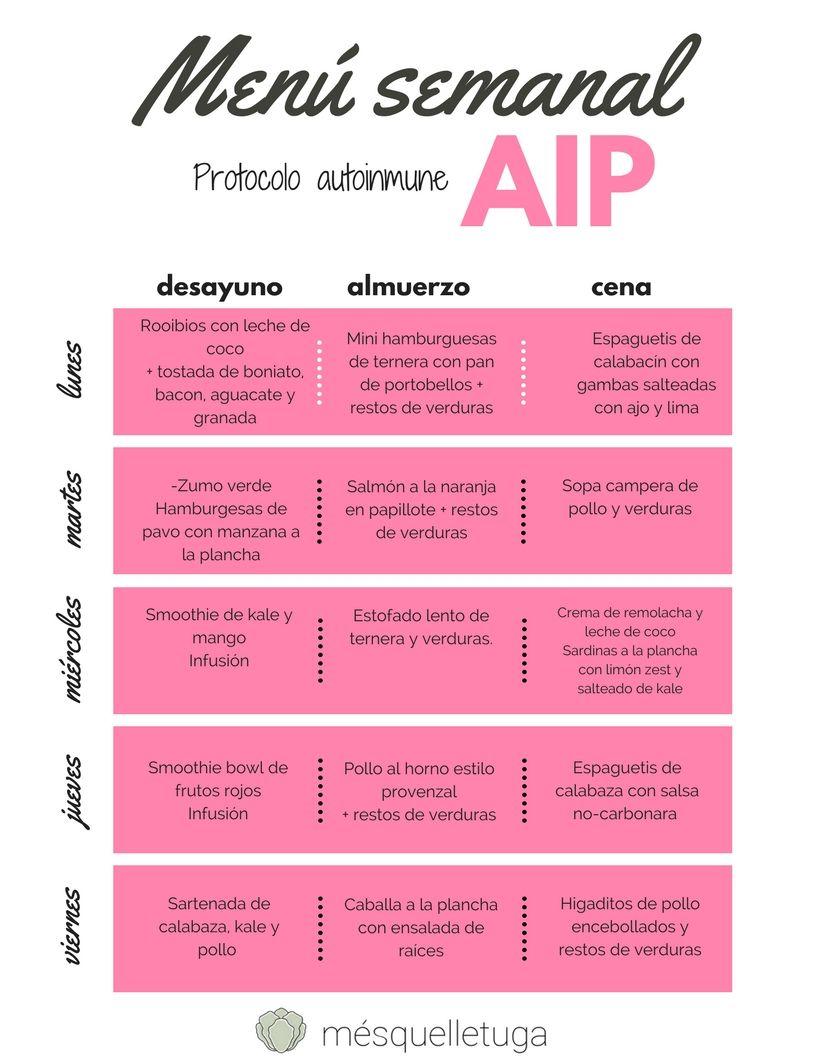 Blog dieta antiinflamatoria menu