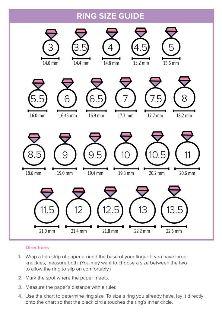 Female Engagement Ring Sizes