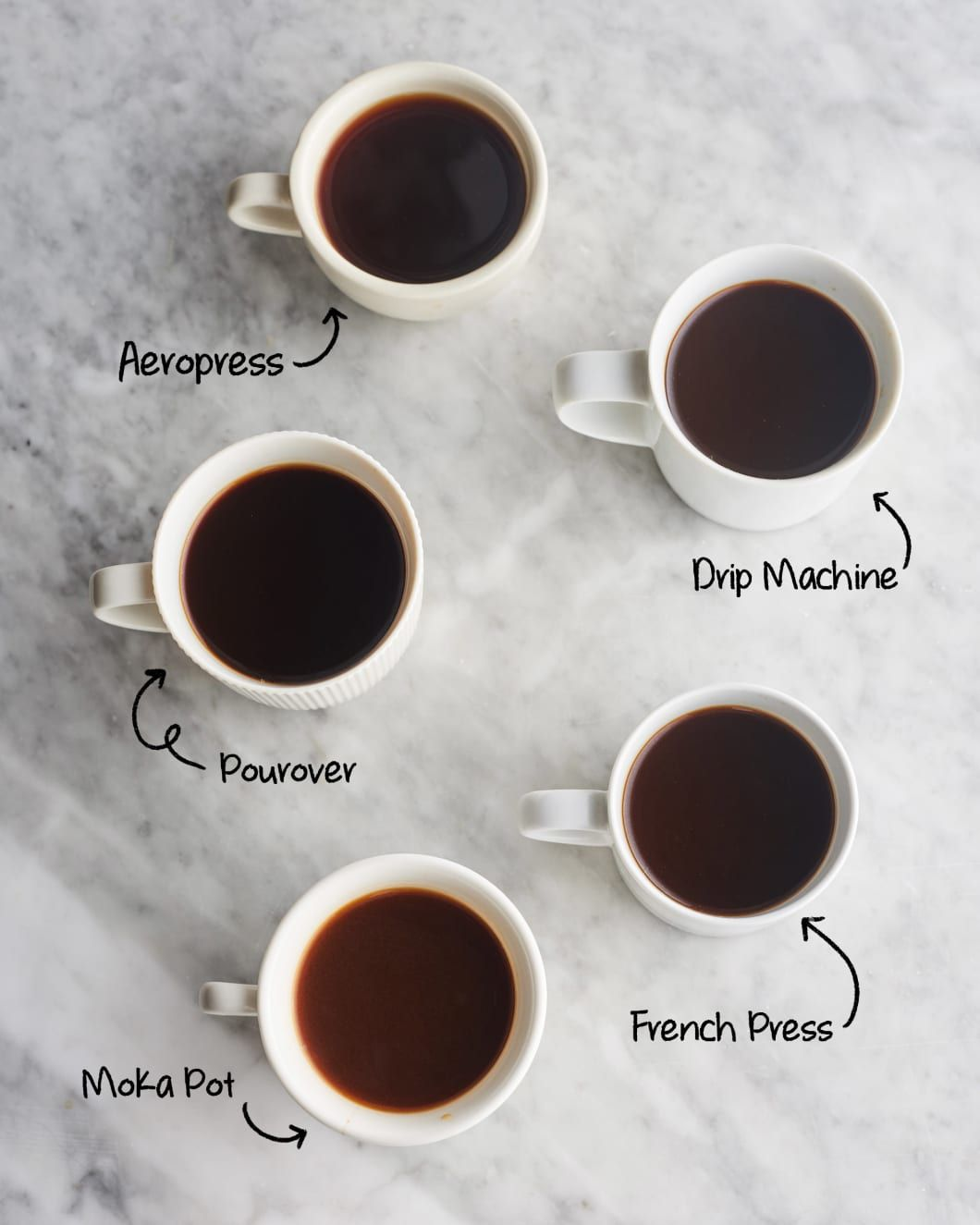 I Tried 5 Methods To Make Italian Style Coffee At Home The Winner Was Clear And Surprising In 2020 Coffee Brewing Methods Coffee Brewing Coffee And Espresso Maker