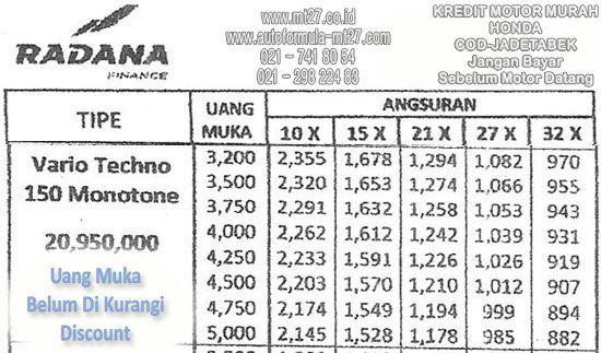 Wiring Diagram Honda Vario 150 Esp
