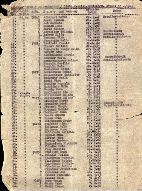 a page from the Schindler's list