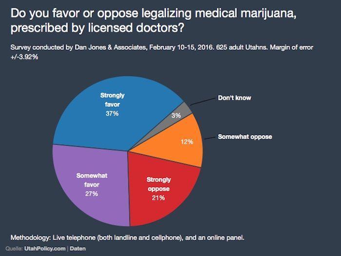 Graphic courtesy of Utahpolicy.com