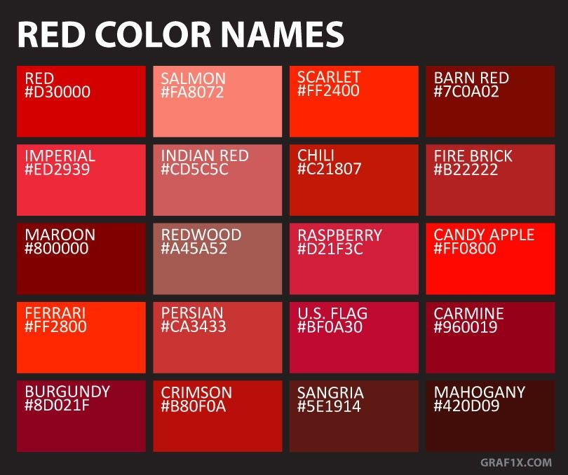 Pin By Laurie Ross On Colours Red Color Names Color Names
