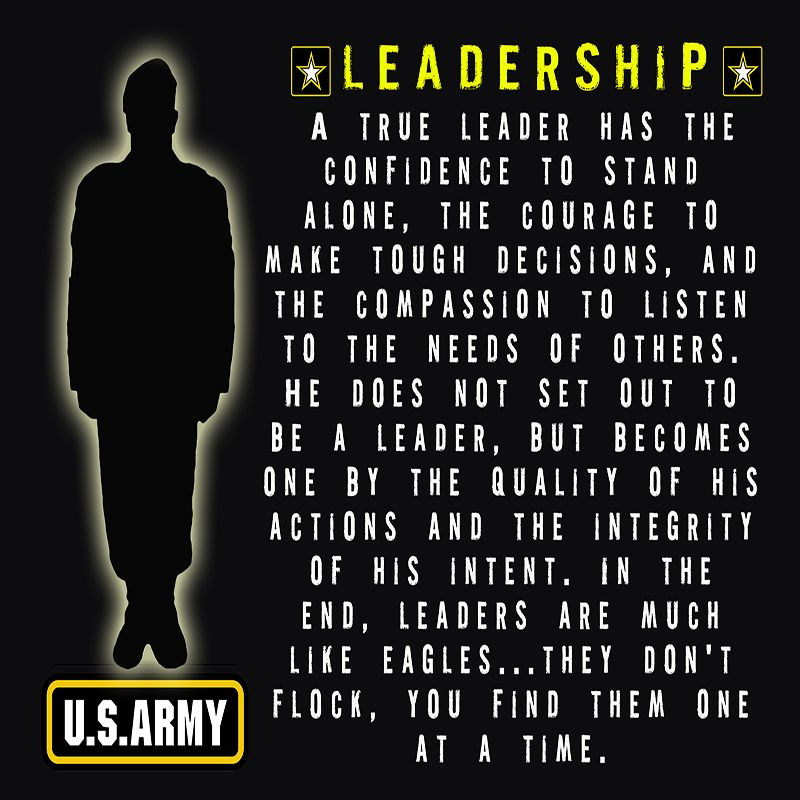 army leadership Adp 6-22 & adrp 6-22 army leadership 1 q what does adp 6-22 cover a: army leadership 2 q what is an army leader a: anyone who by virtue of assumed role or assigned responsibility inspires and influences people to accomplish organizational goals.