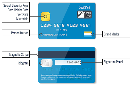 How To Transfer Money From Turbo Card To Paypal