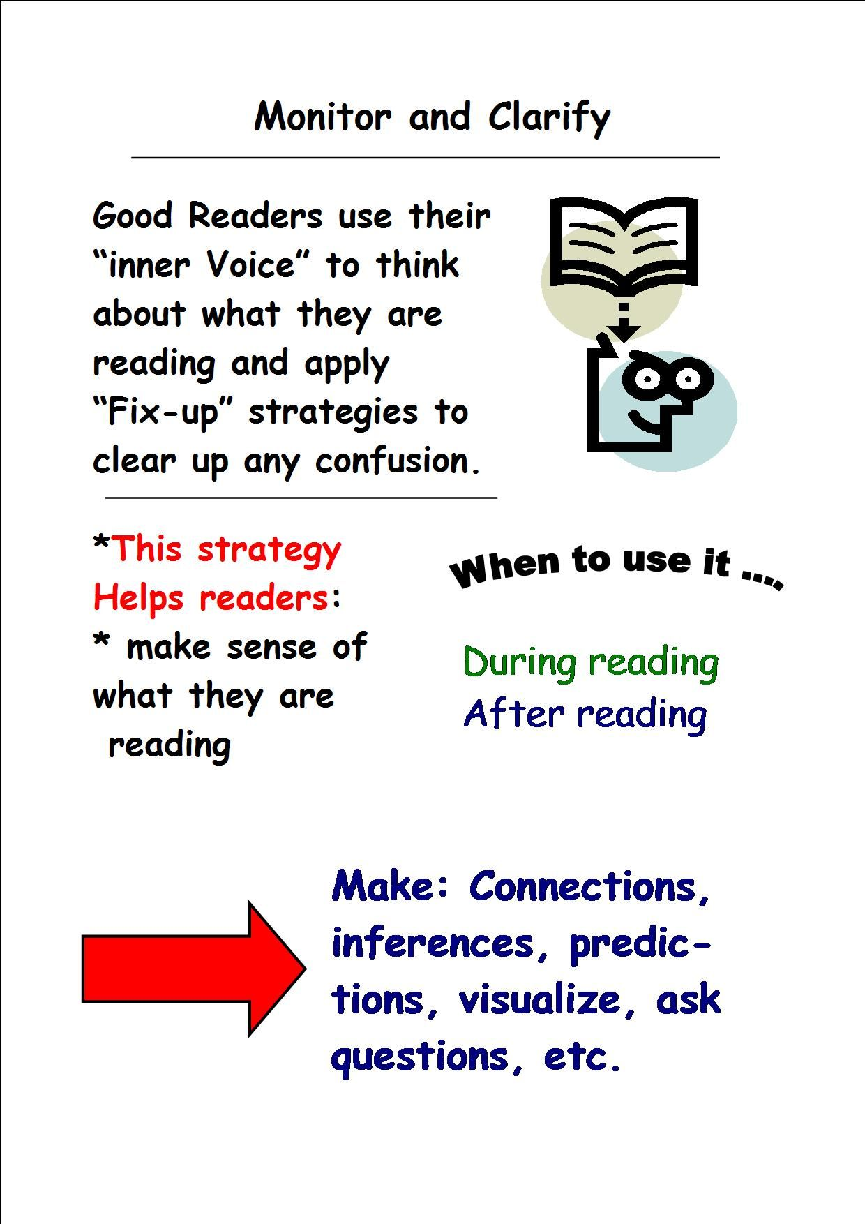 Monitor And Clarify Teaching Reading Strategies Reading Comprehension Strategies Reading Strategies [ 1754 x 1240 Pixel ]