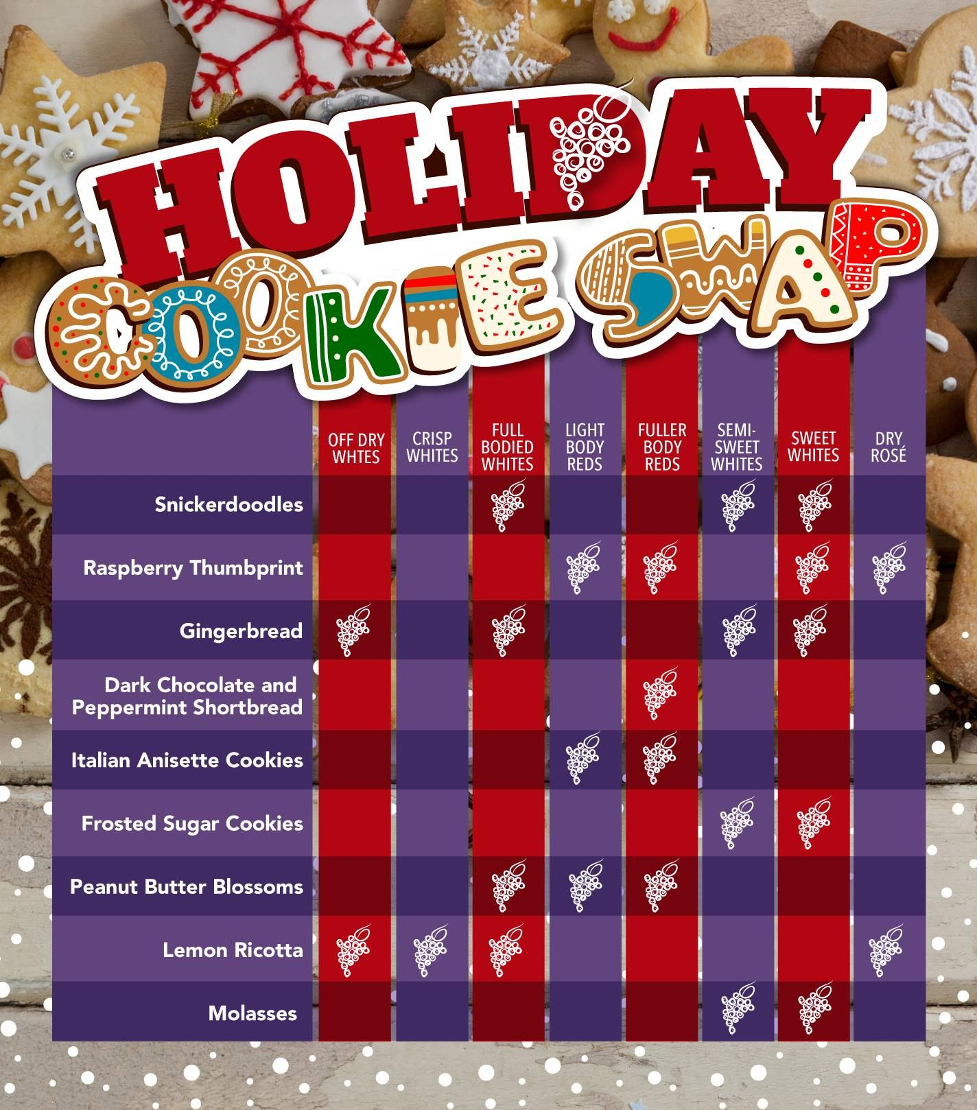 Cheers To Nationalcookieday Pick Your Favorite Cookie From The Chart Below And Discover Wine Tasting Party Theme Wine Tasting Party Wine And Cheese Party