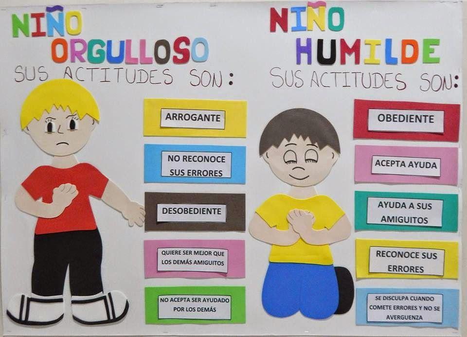 Hola Educadoras Tenemos Una Actividad Para Hacer Con Los Ninos