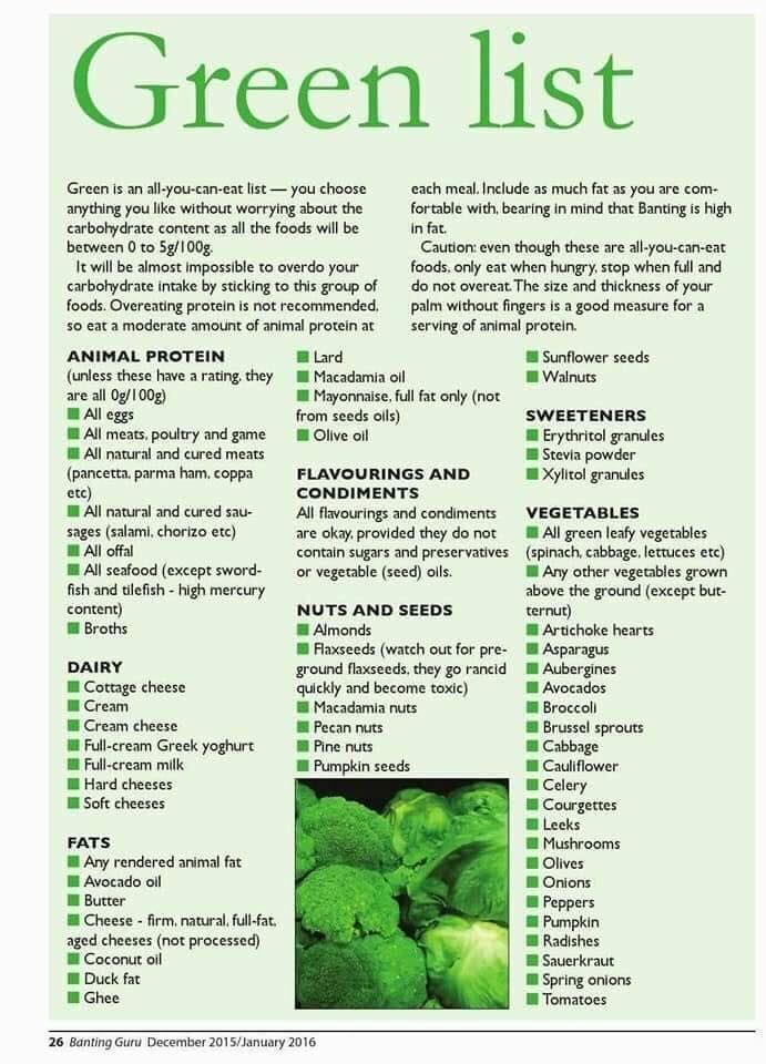 Keto Green List   KETO in 2019   Banting diet, Banting food list, Banting
