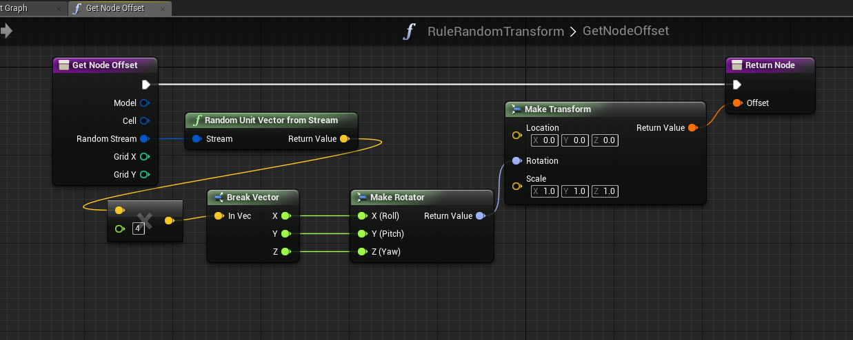 Transformation rule blueprint ue4 dungeon architect markers and transformation rule blueprint malvernweather Gallery