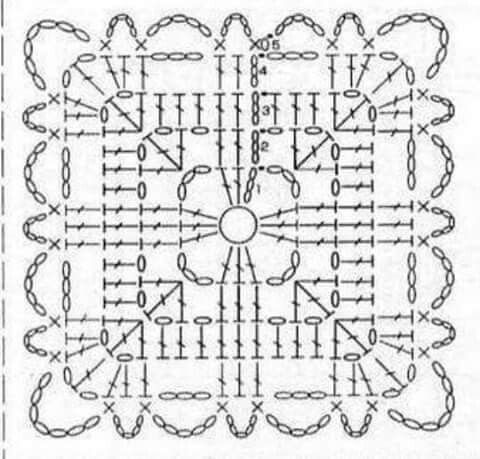 how to start a granny squares diagrams
