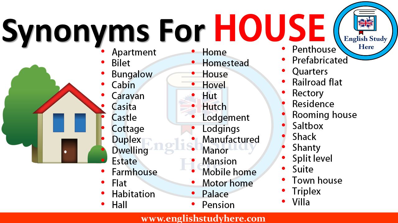 Synonyms For House Synonym Words Related To House Home In English Apartment Bilet Bungalow Cabin Carava Writing Words English Study English Vocabulary Words