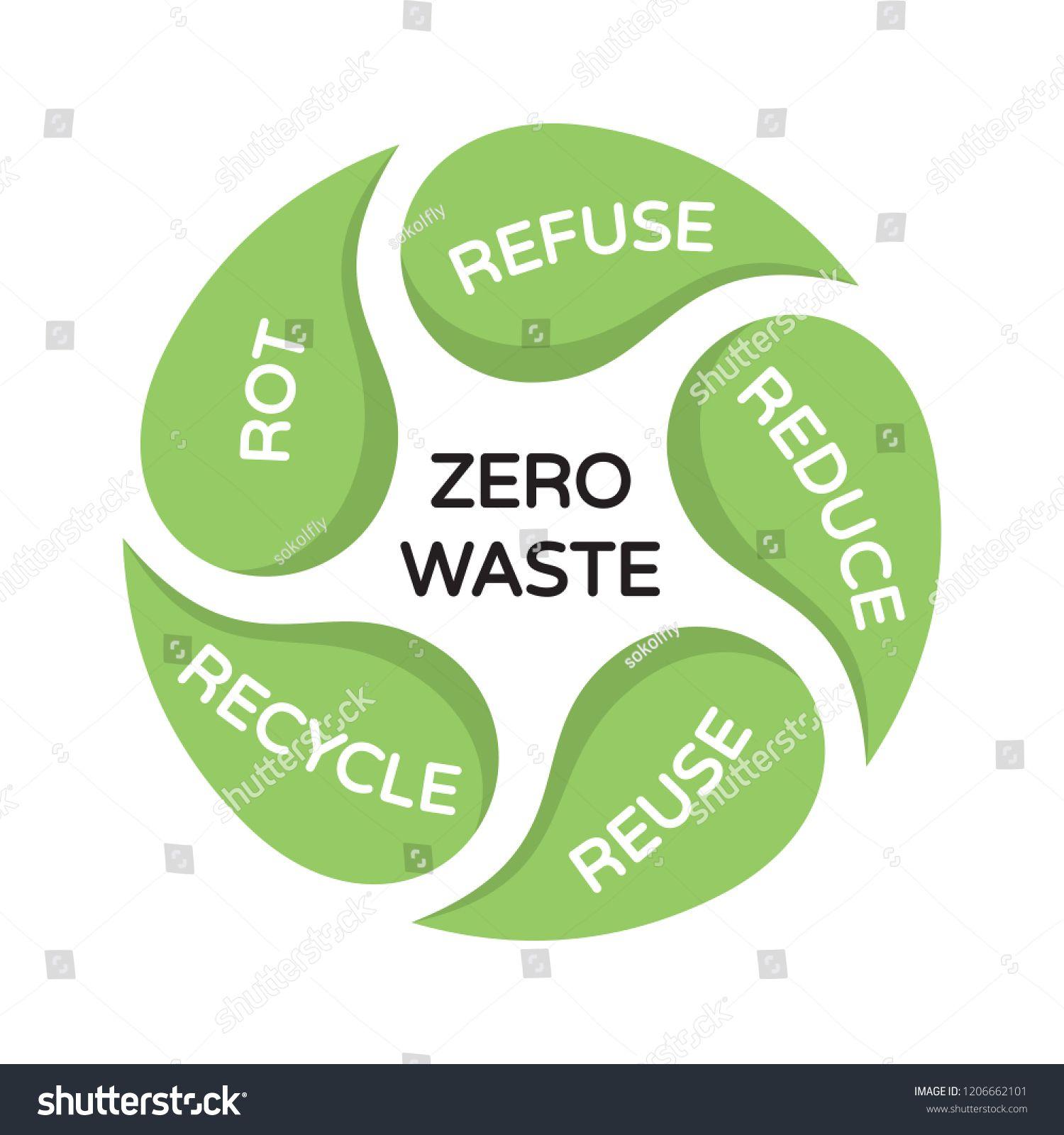 Vector Zero Waste Background Template Color Illustration