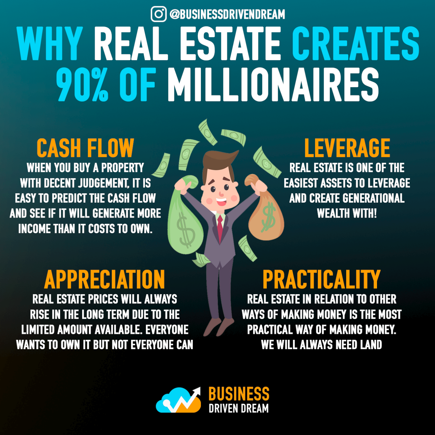 Business Investment Opportunities In each Home
