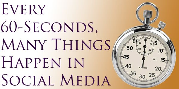 I knew it! Every 60-Seconds, Many Things Happen in Social Media