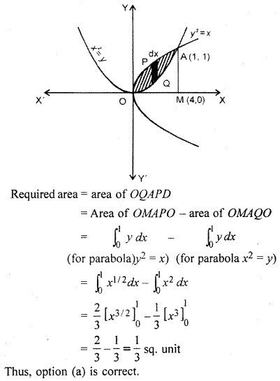 for Class 12 Maths Chapter 11 Application of Integral