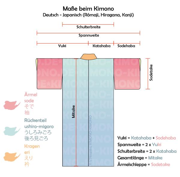 Pin von KIMONO-KIMONO auf Kimono Basics / Kimono-Grundwissen ...