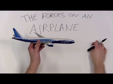 How do airplanes fly? It's not magic. Learn about the forces that help (and hinder) airplane flight.