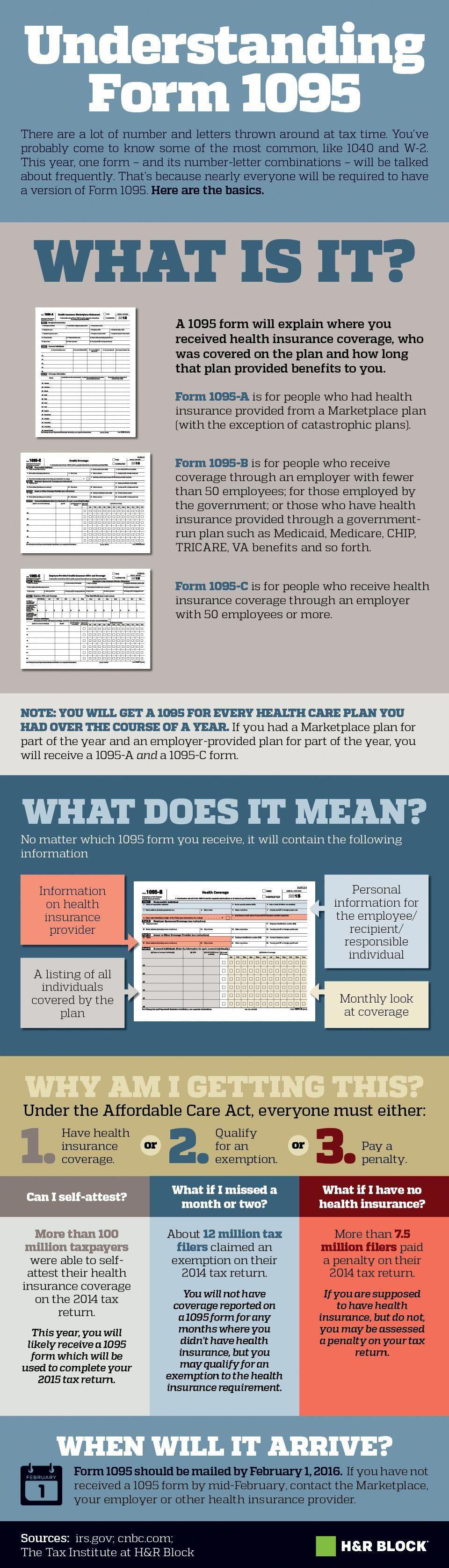 Infographic Of The Day: Understanding New Tax Form 1095 ...