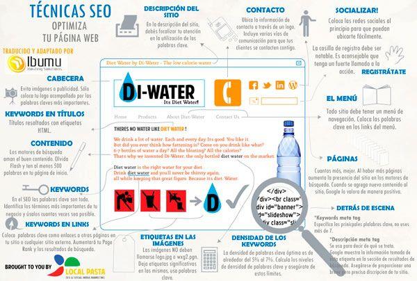 #Infografías, #SEO y Ética web