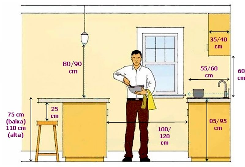2-simples-decoração-medidas | Полезности | Pinterest | Holzarbeiten ...