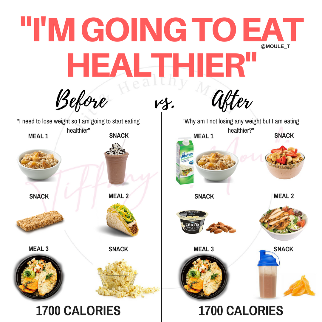 Pin On Health Amp Fitness Infographics