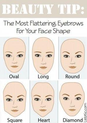 Secretos sobre el maquillaje que nadie te había querido contar - tipos de cejas