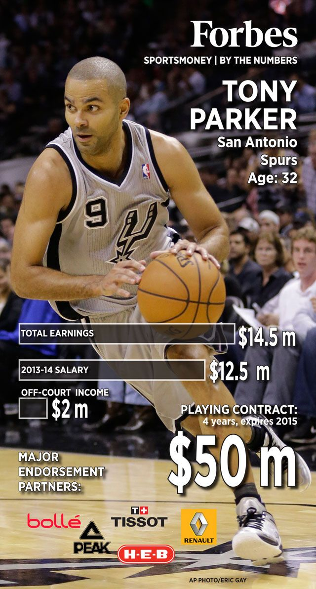 Nba Playoffs Tony Parker By The Numbers Tony Parker Nba Playoffs Love And Basketball