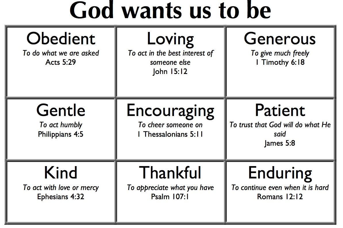 Godly Character Chart Biblical Counseling Pinterest Chart