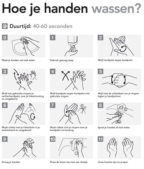 Toiletbezoek google zoeken zelfredzaamheid pinterest zoeken handen wassen en google - Hoe je je keuken op te lichten ...