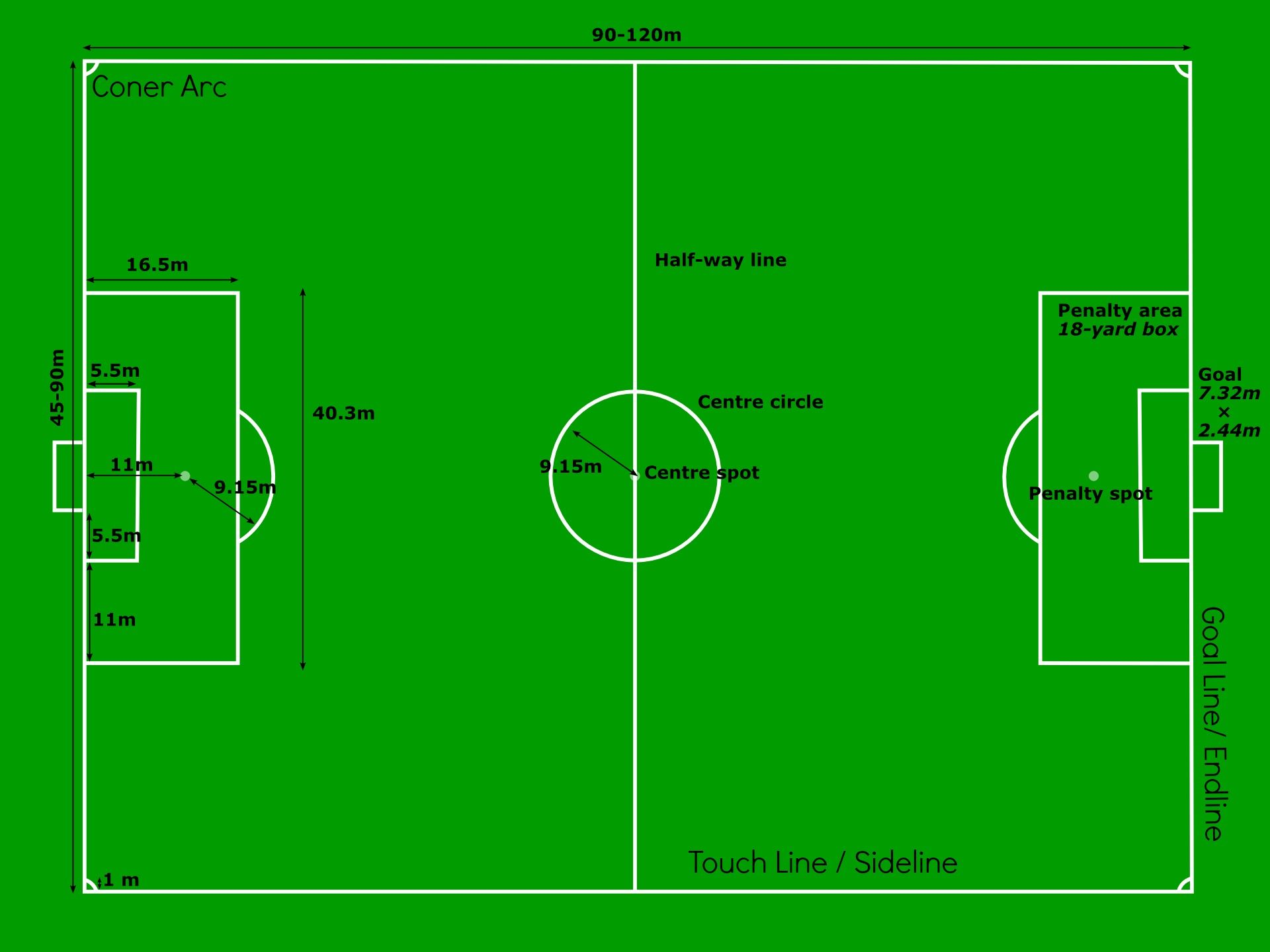 Soccer Terms And Rules The Basic Terminology For Everyone Kids