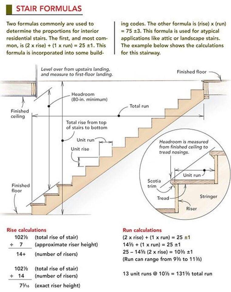 Pin by Mamy Sunny on Good to Know Building stairs