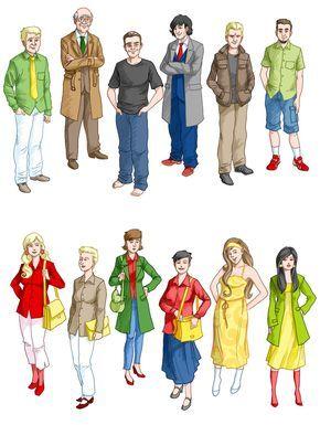 Décrire Une Image En Allemand : décrire, image, allemand, Klamotten, Spanish, Clothing,, German, Language, Learning,, Cartoon, Characters