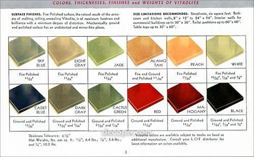 1947-Vitrolite sample list Vitrolite!!! Pinterest - sample list