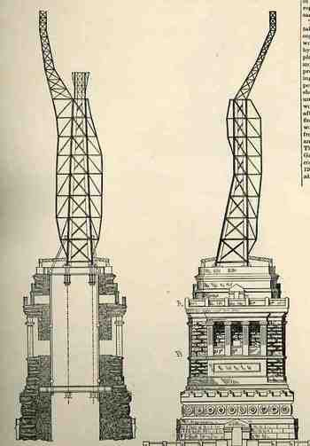 Statue of Liberty, cross section. 1875-86 #architecture #statue ...