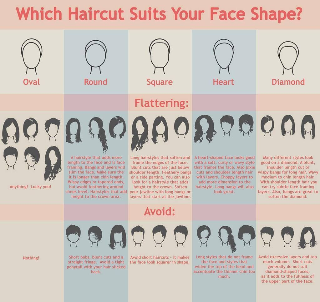 15 tips and tricks on how to flatter your face shape | website, face