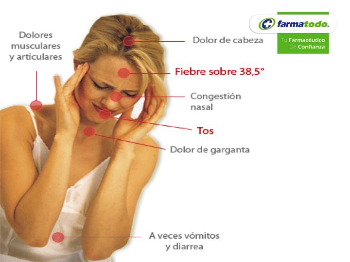 problemas para respirar y dolor en el pecho