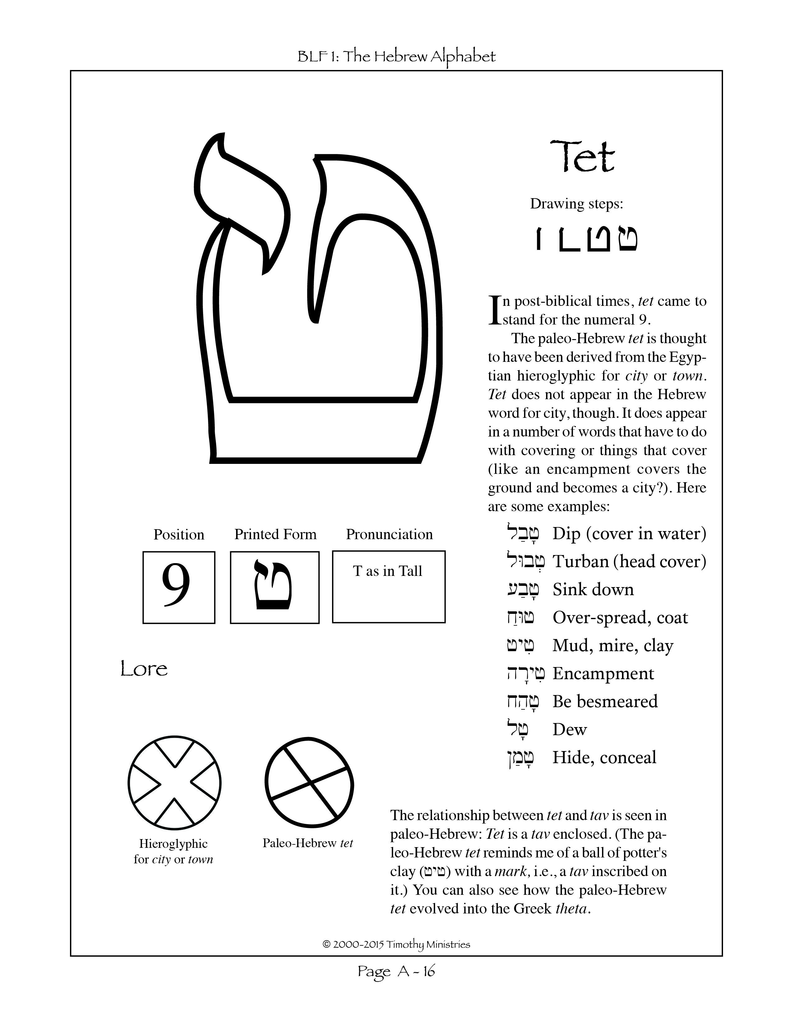 Predownload: The Ninth Letter Of The Hebrew Alphabet Hebrew Lessons Learn Hebrew Alphabet Learn Hebrew [ 3301 x 2550 Pixel ]
