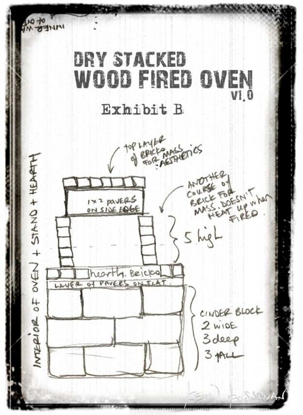 wood fired oven? Outdoor Living Pinterest Horno y Panes