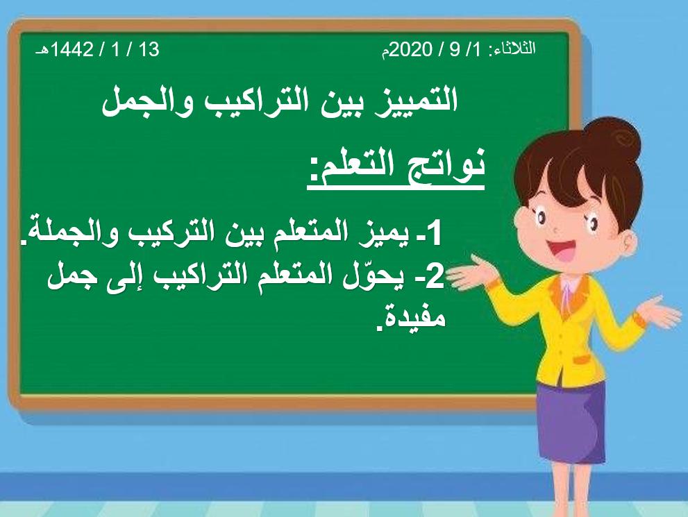بوربوينت التمييز بين التراكيب والجمل مع الاجابات للصف الرابع مادة اللغة العربية Family Guy Fictional Characters Character