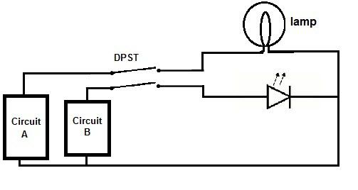 double pole single throw is abbreviated as  u202a  u200edpst u202c  this switch can drive two circuits at a