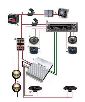 Wiring Diagram Car Audio Systems Car Audio Installation Sound System Car