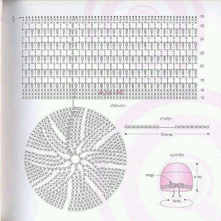 Gorro rosa 2 | GORROS CROCHET | Pinterest | Croché, Patrones y Ganchillo
