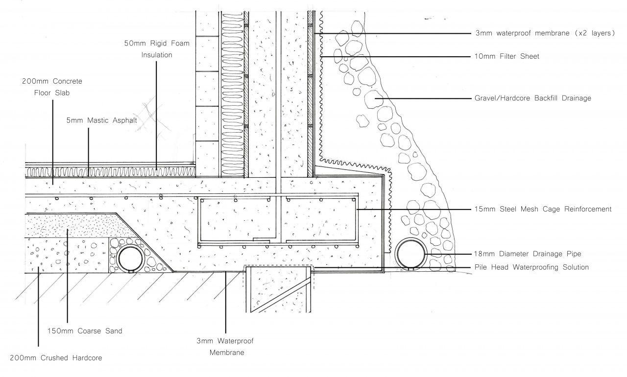 Concrete Ledges To Support Porch Slab V 2020 G Arhitektura Stroitelstvo Doska